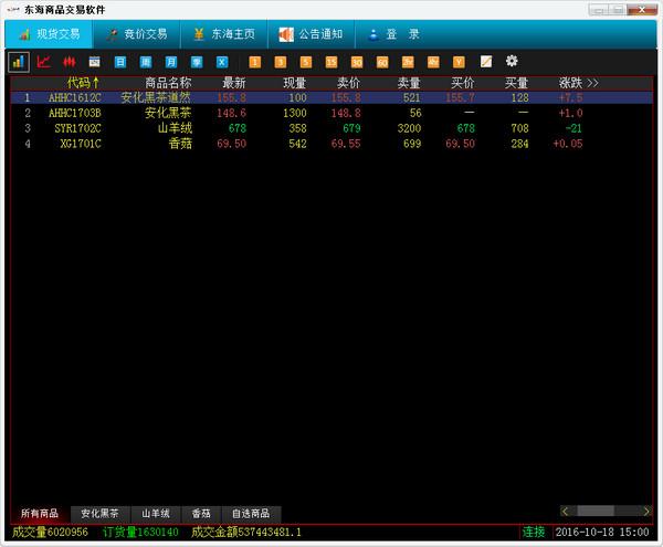 东海商品交易软件截图