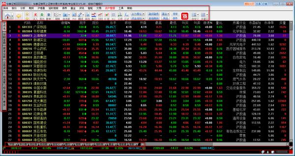 华泰证券网上交易分析系统截图