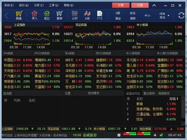 上海华信证券投资赢家行情系统