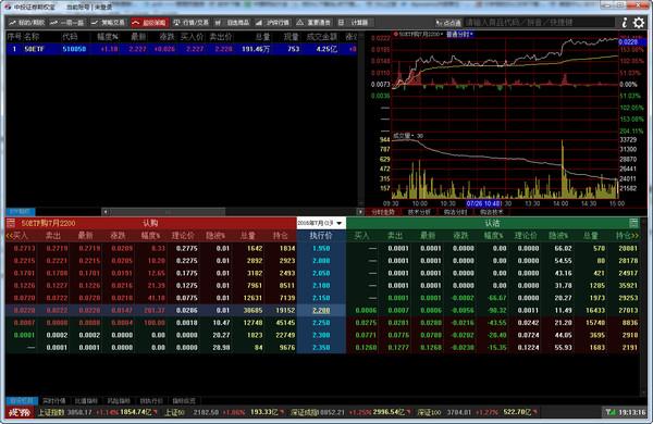 中投证券期权宝截图