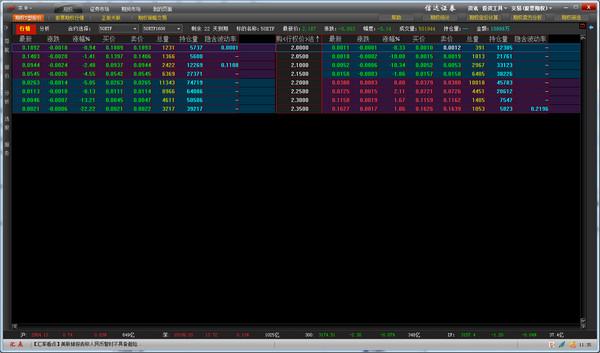 信达证券股票期权汇点交易客户端截图