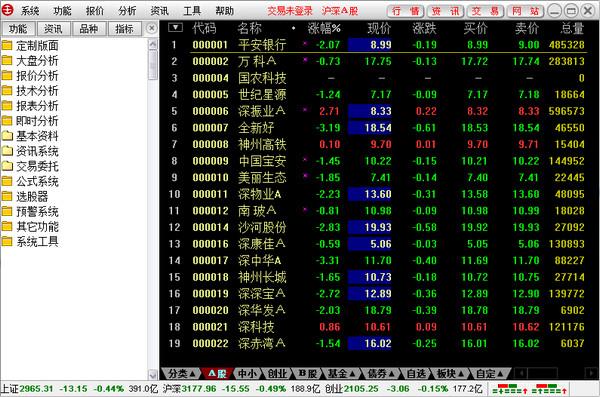 国融证券V6融资融券截图