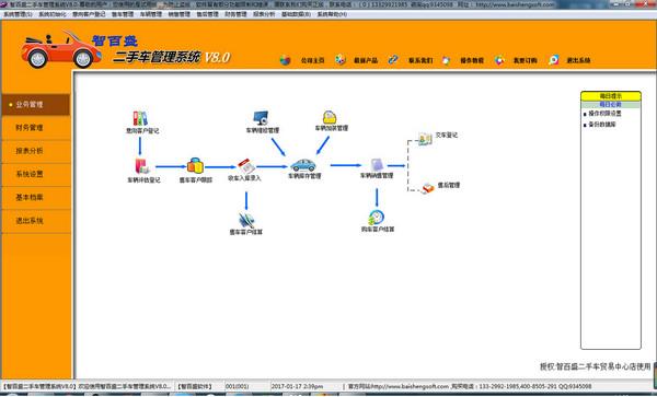 智百盛二手车交易管理软件截图