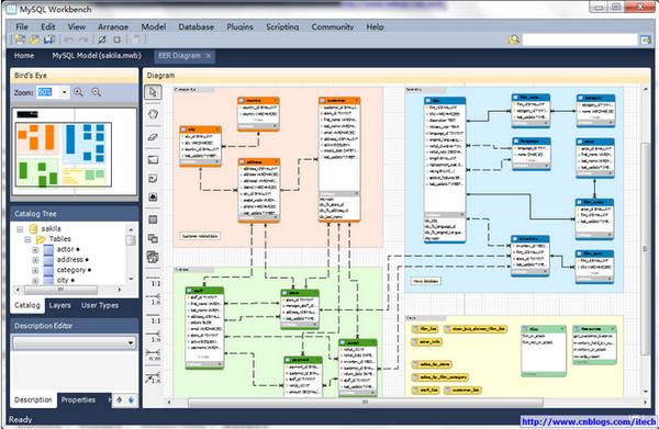 Mysql workbench(数据库设计设计工具)截图