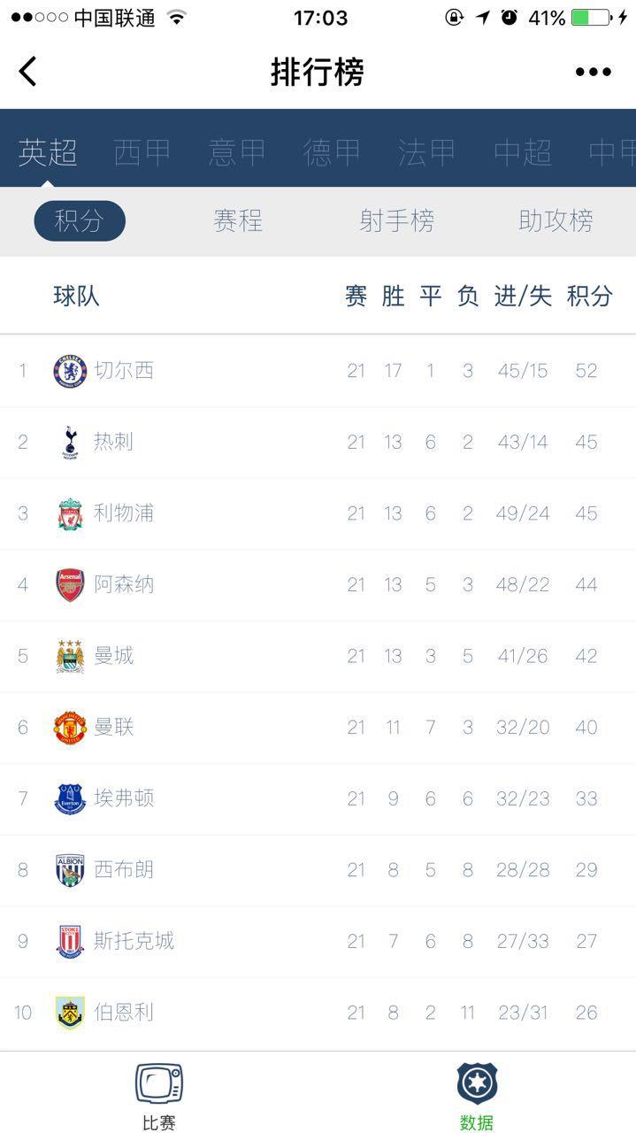 足球赛程积分排行榜小程序