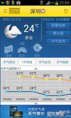 中国天气通截图2