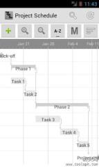 项目管理:Project Schedule截图2