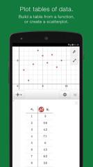 Desmos图形计算器:Desmos Graphing Calculator截图3