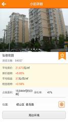 城市房产截图3