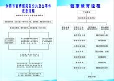 蓝天简易记账王 2005