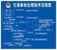 交通事故处理程序规定范文