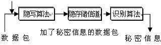Binny 存储 过程解密手机版