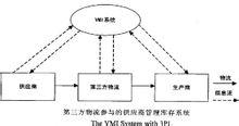 洋天第三方物流管理系统