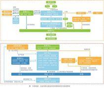2013年信息化建设工作总结