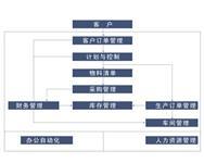 模具生产管理系统/模具ERPLOGO