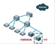 砺青服务器管理组件