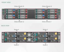 IT 基础架构管理软件- MAX