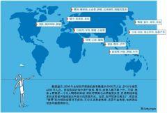 旅游市场专项治理工作总结