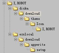 e680i32m的虚拟内存