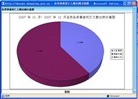 中学成绩综合统计分析系统
