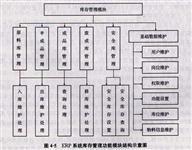 经营之道-店面商铺管理系统