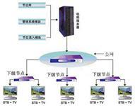 webshot 网络购物系统