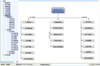 拓步生产制造业ERP管理系统