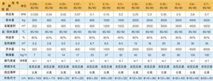 辽宁北软供热收费管理专家LOGO