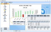 优极企业网站管理系统