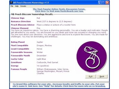 MB Peach Blossom Numerology