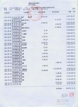 2011年暑期农业银行实习总结报告