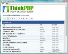 iNethinkCMS网站内容管理系统 编译版