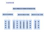 宏达公路建设项目拨款管理系统LOGO