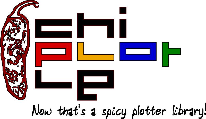 ChiplotleLOGO