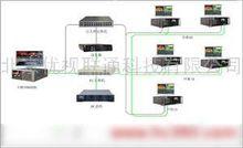 一流网络JSP网络管理系统