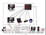 攀达信息保密与网络监控系统