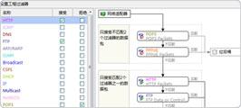 洁网网络过滤系统