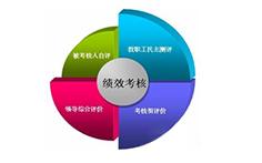 站长中国绩效考核系统