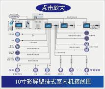 行业多频道留言系统LOGO