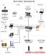 网络语音广播系统