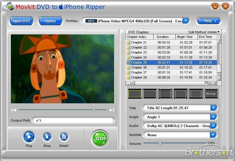 MovKit DVD to iPhone Rippe