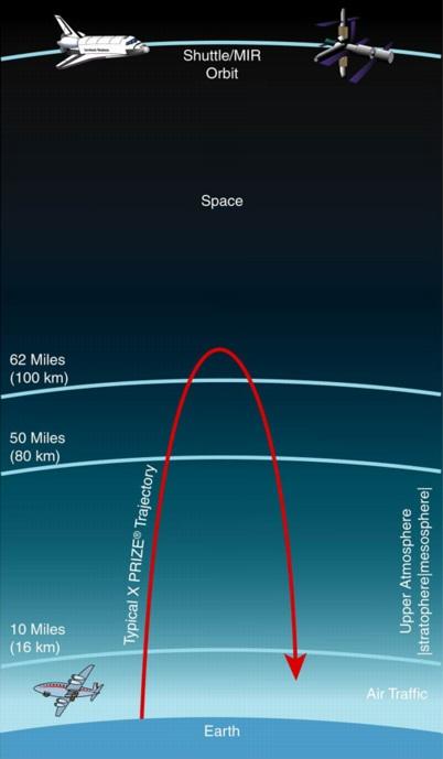 Image::Flight::Suborbital