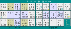 八笔码检字法之拼音五笔速查字典LOGO