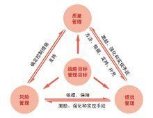 PCFT水电气热集成收费管理