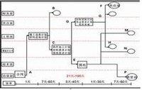 钢结构管理系统