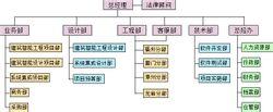 华大易通生产供应链管理系统