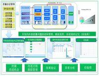 360企业设备档案管理系统LOGO