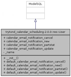 trytond_calendar_scheduling