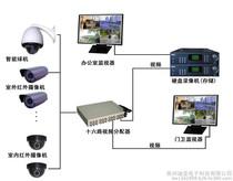 企业电脑监控系统LOGO