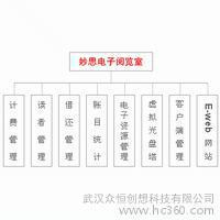图书室管理信息系统